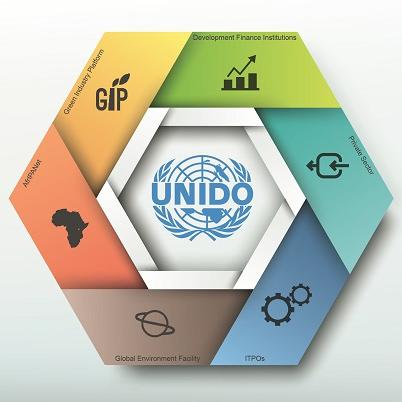 Partnerships for prosperity   UNIDO