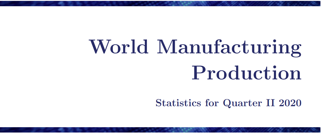 World manufacturing set for biggest collapse in decades but impacts uneven – UNIDO report