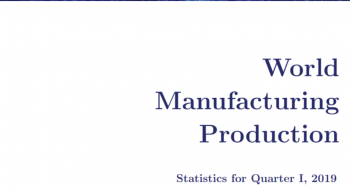 Growth of global manufacturing decelerated again in early  2019 according to UNIDO report
